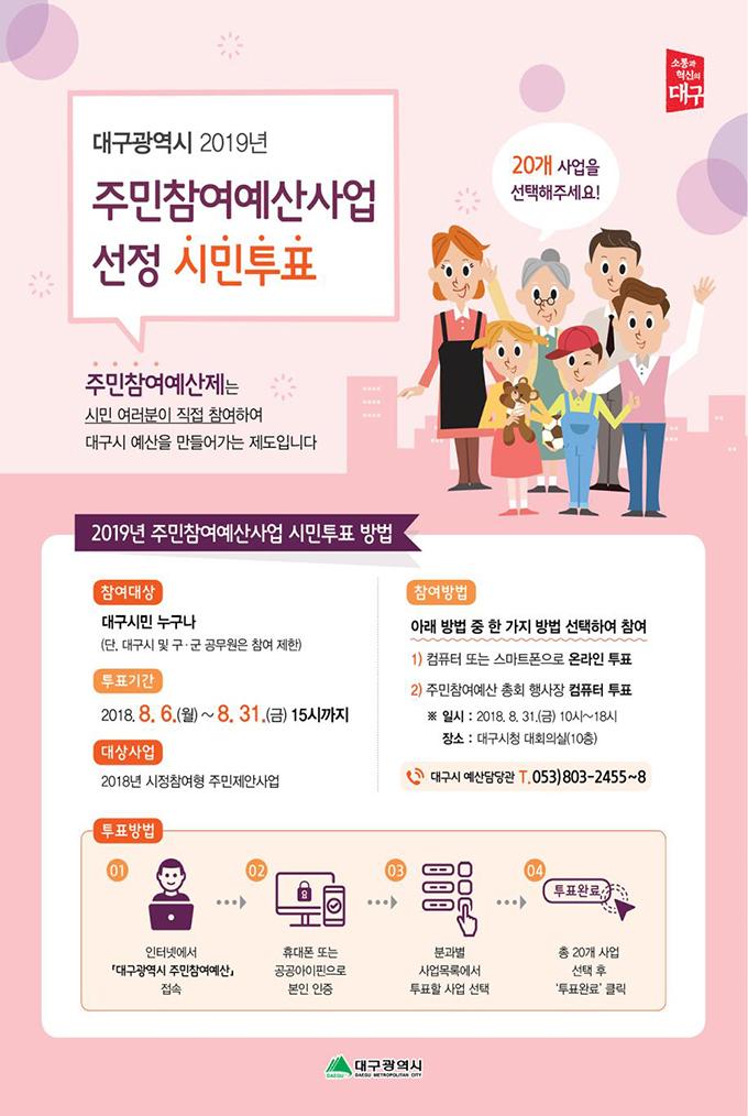 2019 주민참여예산사업 심사 및 시민투표 홍보 캠페인 포스터