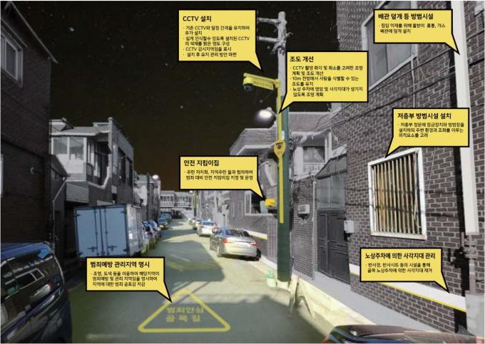 노상주차가 많은 골목길 범죄예방 디자인