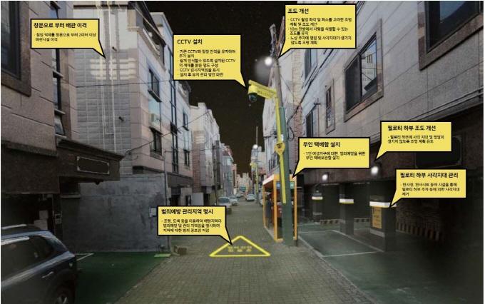원룸밀집지역 범죄예방 디자인