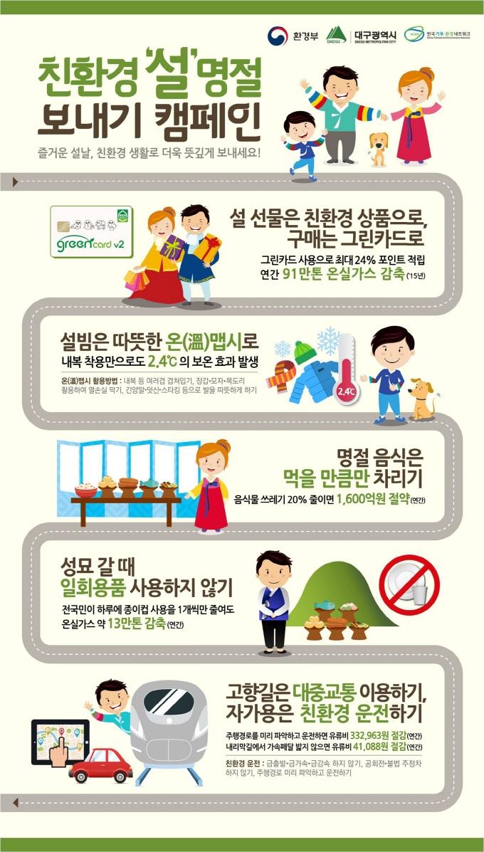 저탄소 설명절 보내기 실천수칙 포스터