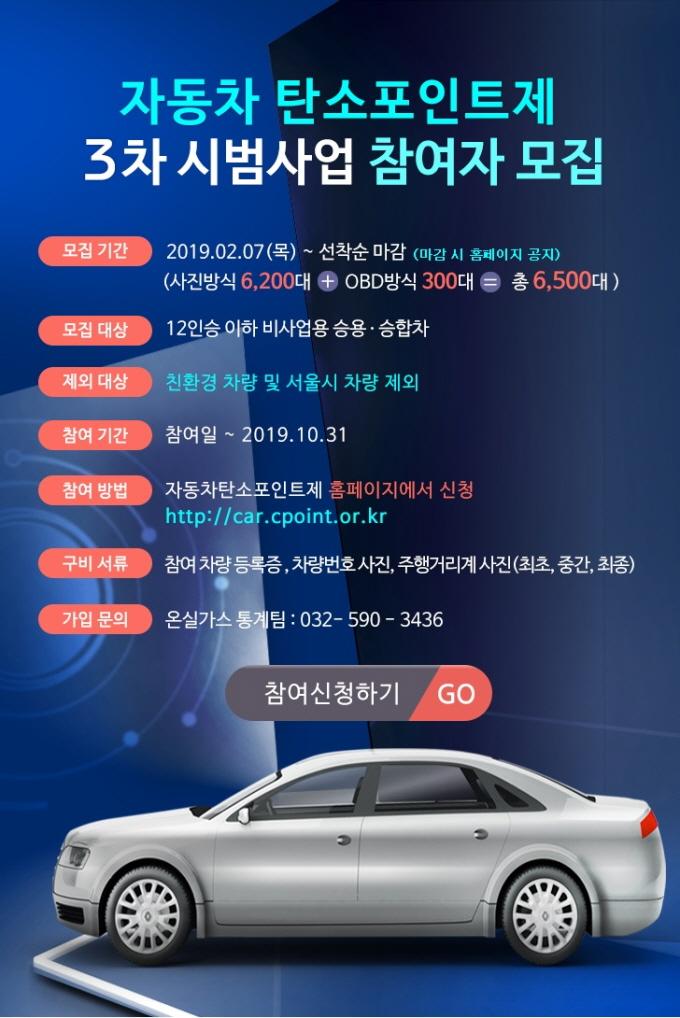 자동차 탄소포인트제 홍보 포스터
